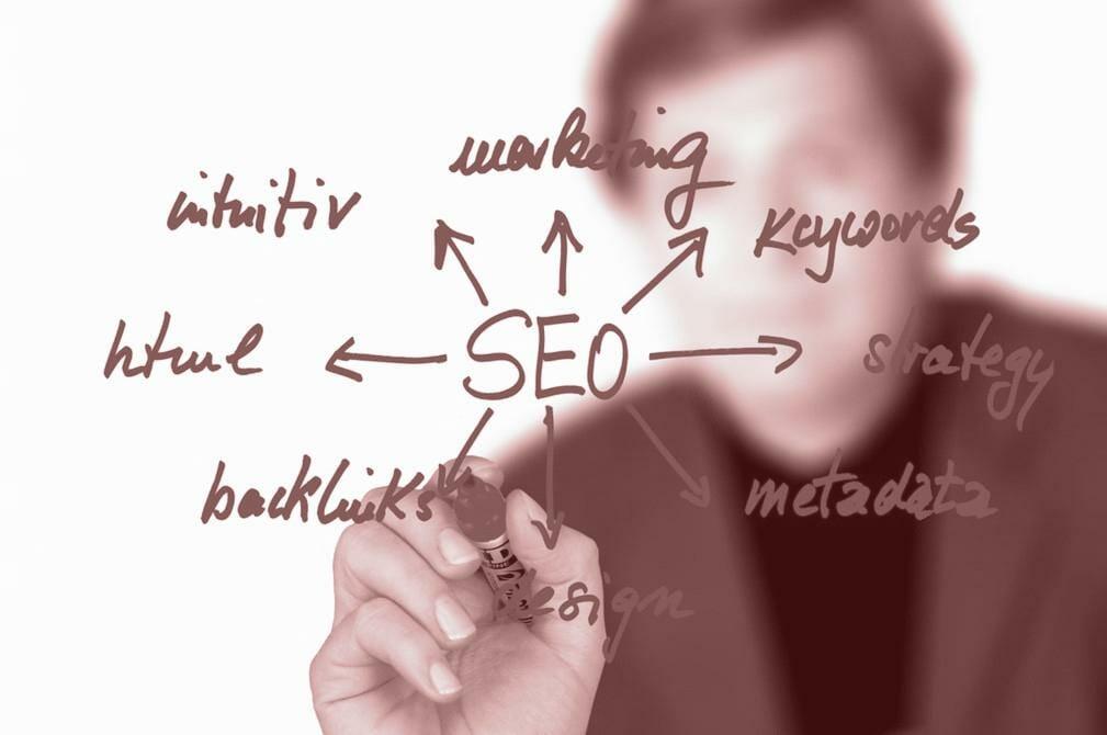 Do I need SEO for my website